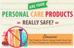 Mainstream Skin Care Products Are Packed With Chemicals